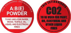 Signs ABE and CO2 Extinguishers