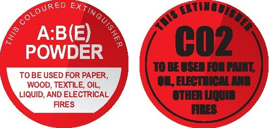 Signs for ABE and CO2 Fire Extinguishers